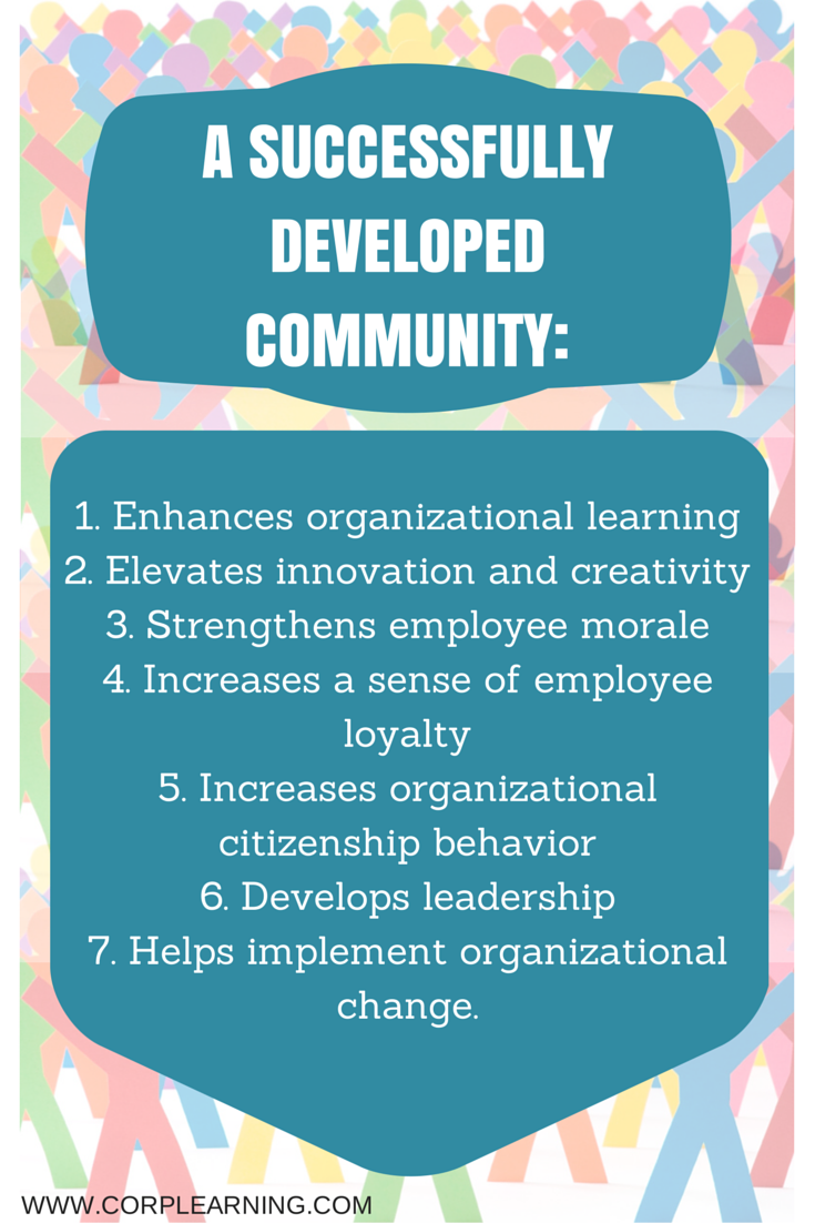Workplace Community, Workplace Culture